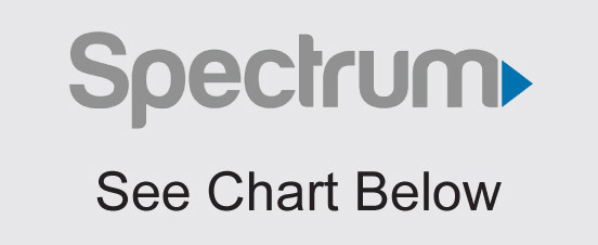 Spectrum See Chart Below