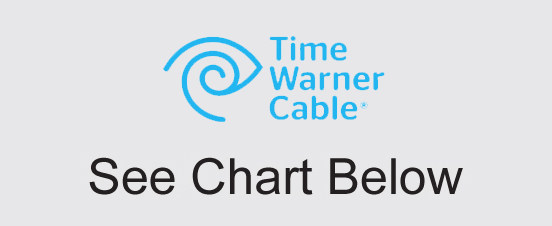 Time Warner Cable See Chart Below